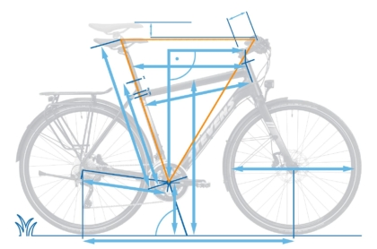 Fahrradkauf
